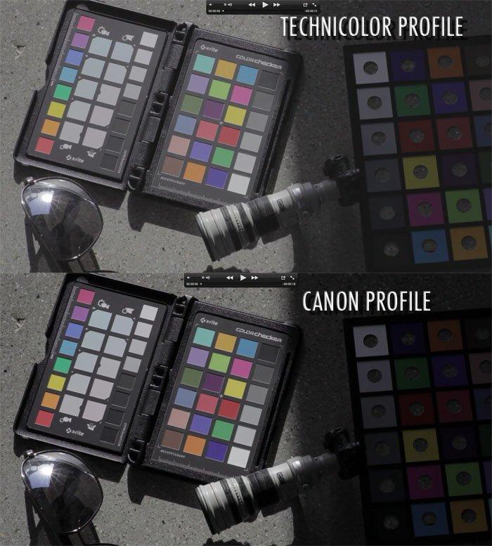 Technicolor vs Canon standard profile